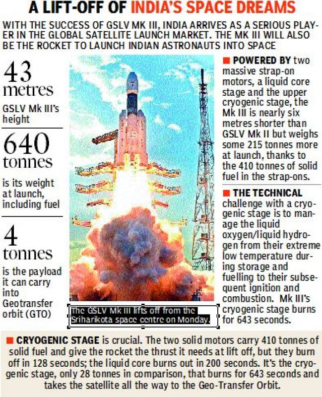 Heaviest rocket launches India into elite space technology league