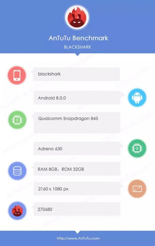 Xiaomi Blackshark AnTuTu listing
