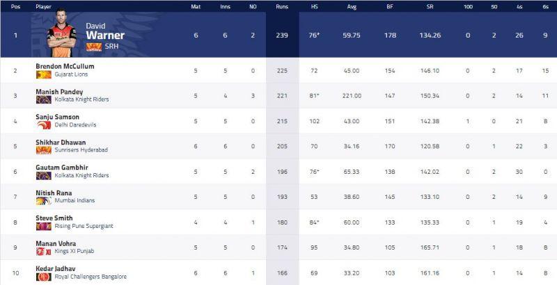 (Photo: IPL/ Screengrab)