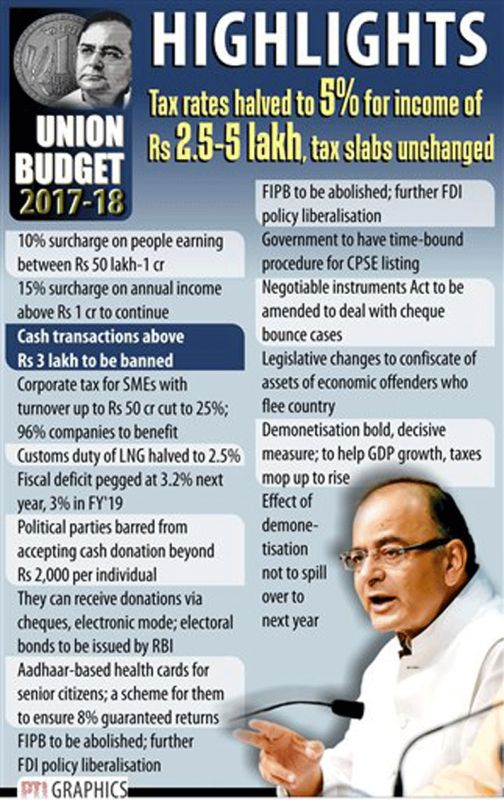 The reduction of the first slab rate from 10 per cent to 5 per cent on income between Rs 2.5 lakh and Rs 5 lakh perhaps is the biggest takeaway for individuals in the Budget. (Photo: PTI graphics)