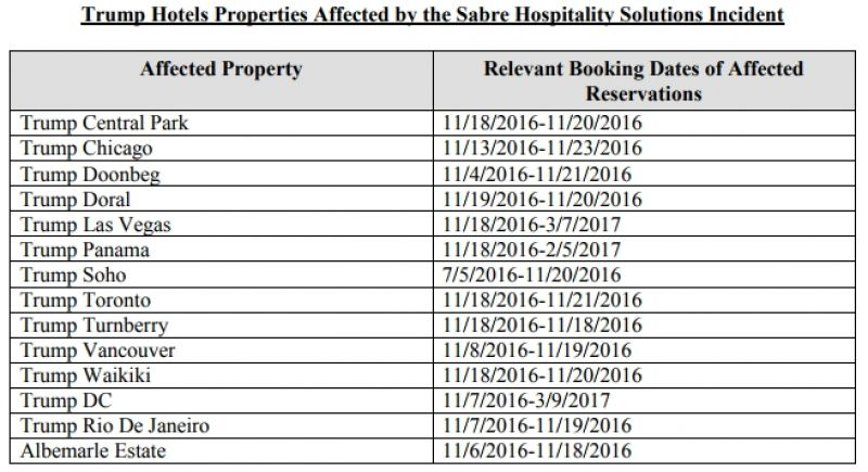 Data Breach at Sabre Hits Four Seasons and Other Hotels