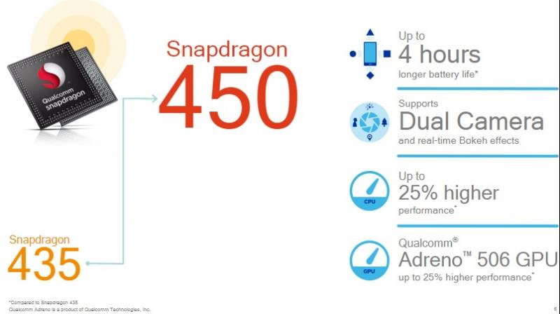 Qualcomm Snapdragon 450 platform announced at MWC Shanghai 2017