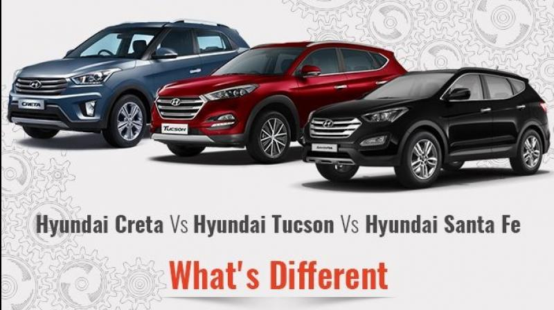 Ix35 Vs Santa Fe >> Hyundai Tucson Vs Santa Fe | Autos Post